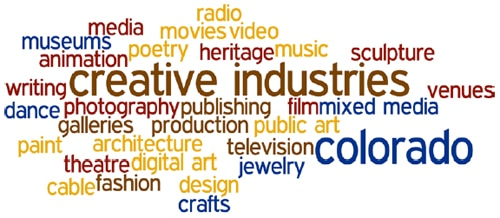 creative-industry-words.jpg